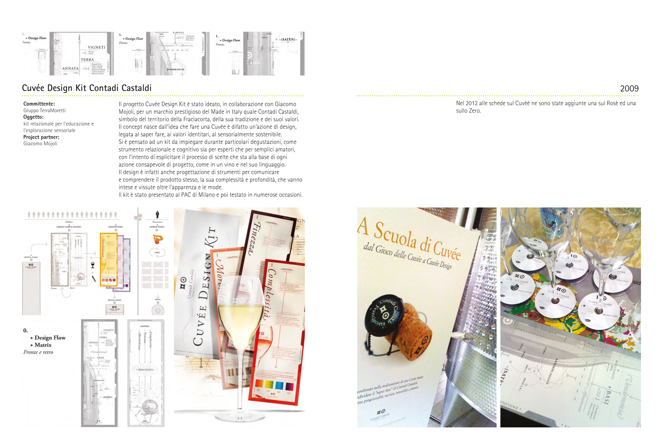 Cuvèe Design Kit 2