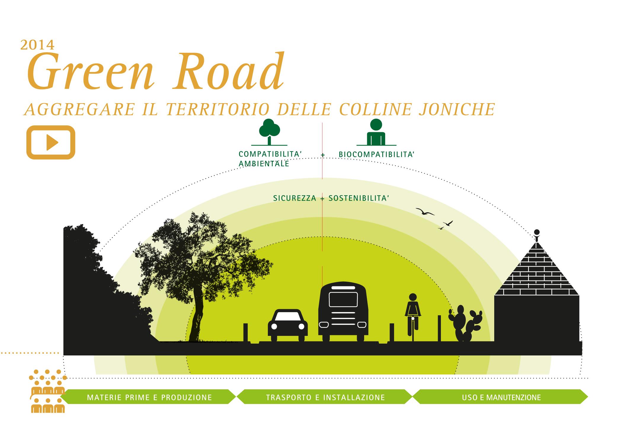 Green Road-1