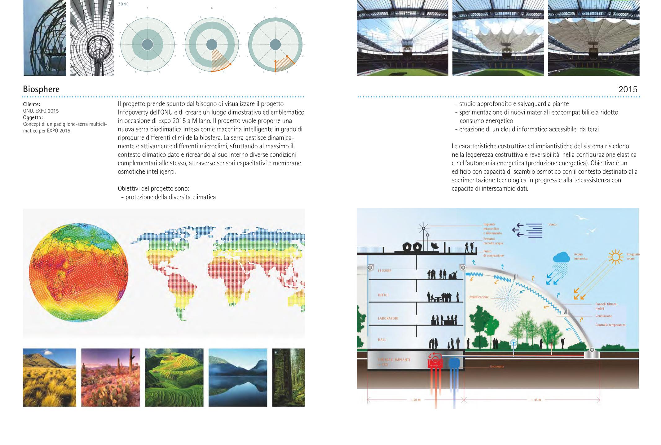 SLIDE Biosphere