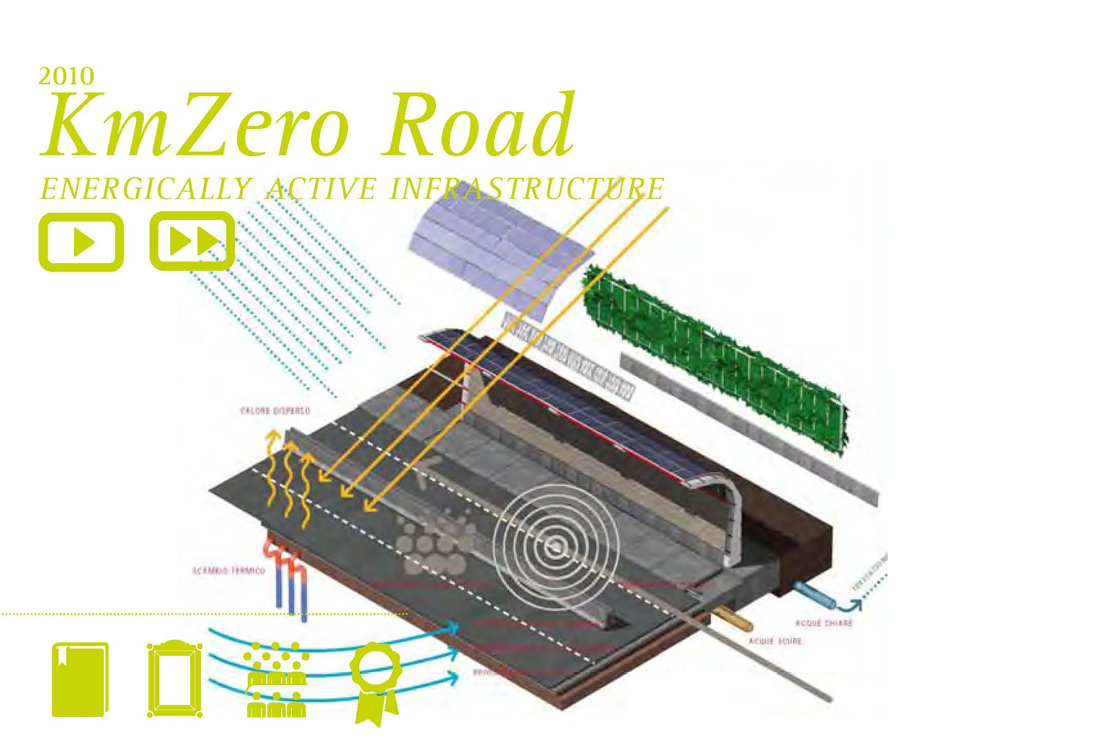 SLIDE-eng Km zero Road (1)